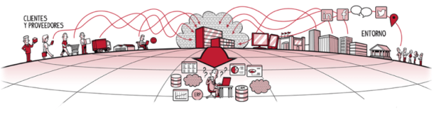El Arte de Medir - Entorno y problemas de la empresa