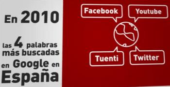 Nuevos datos sobre el uso de las redes sociales en España