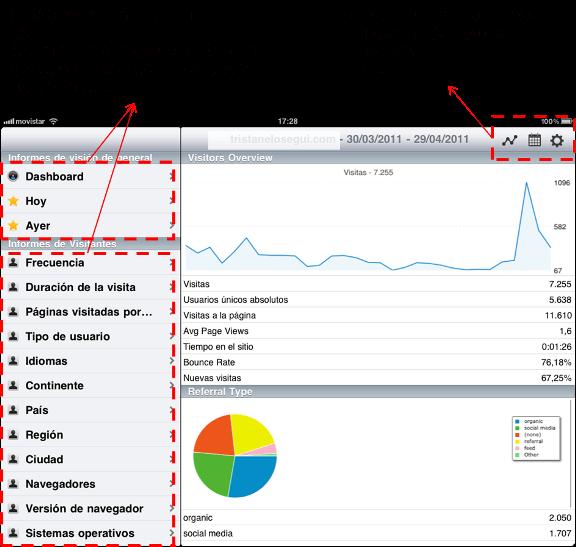 analytics hd para iPad