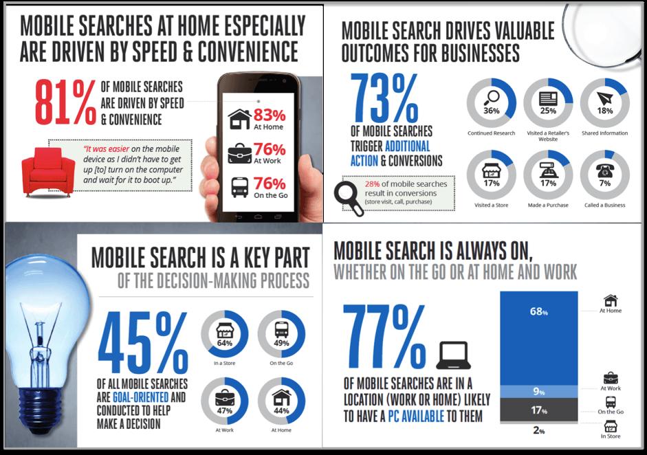 mobile search moments - Google - tristanelosegui com