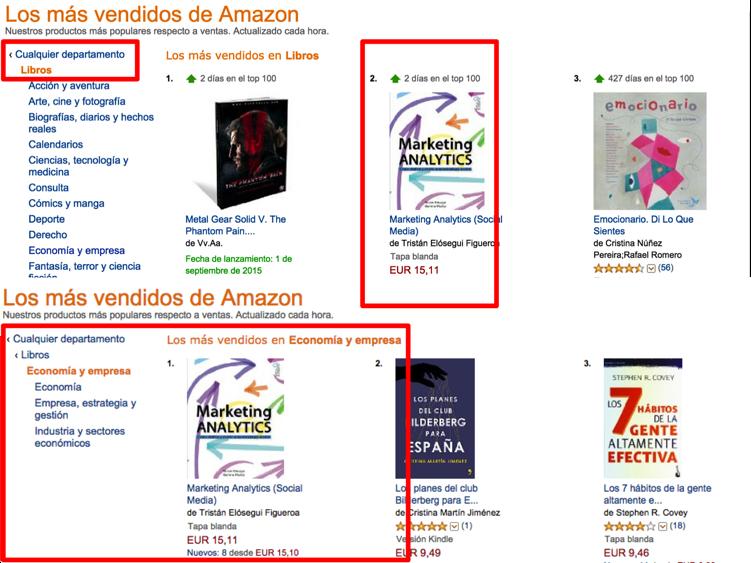 Marketing Analytics en amazon top 2