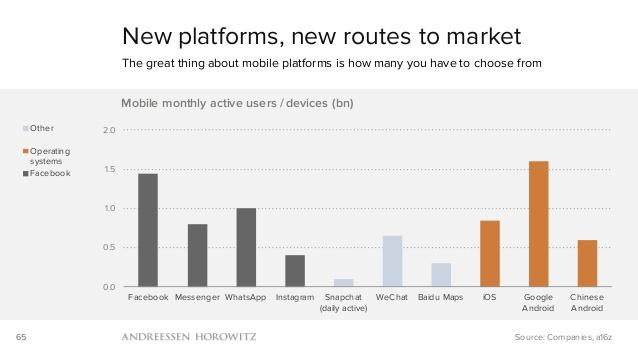 Nuevas plataformas móviles