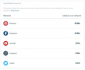 redes sociales audiencia twitter tristan elosegui audiense